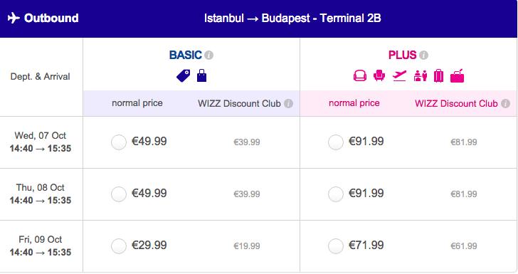 Macaristan' a gitmek çok kolay